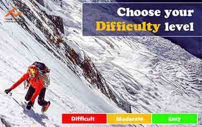 How to Choose the Difficulty Level for Your First Trek
